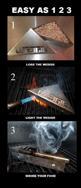 Lighting Your Smokin Wedgie
